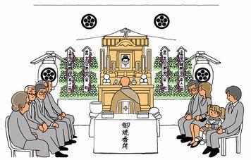 葬儀の準備や費用構成など「葬儀の基礎知識」